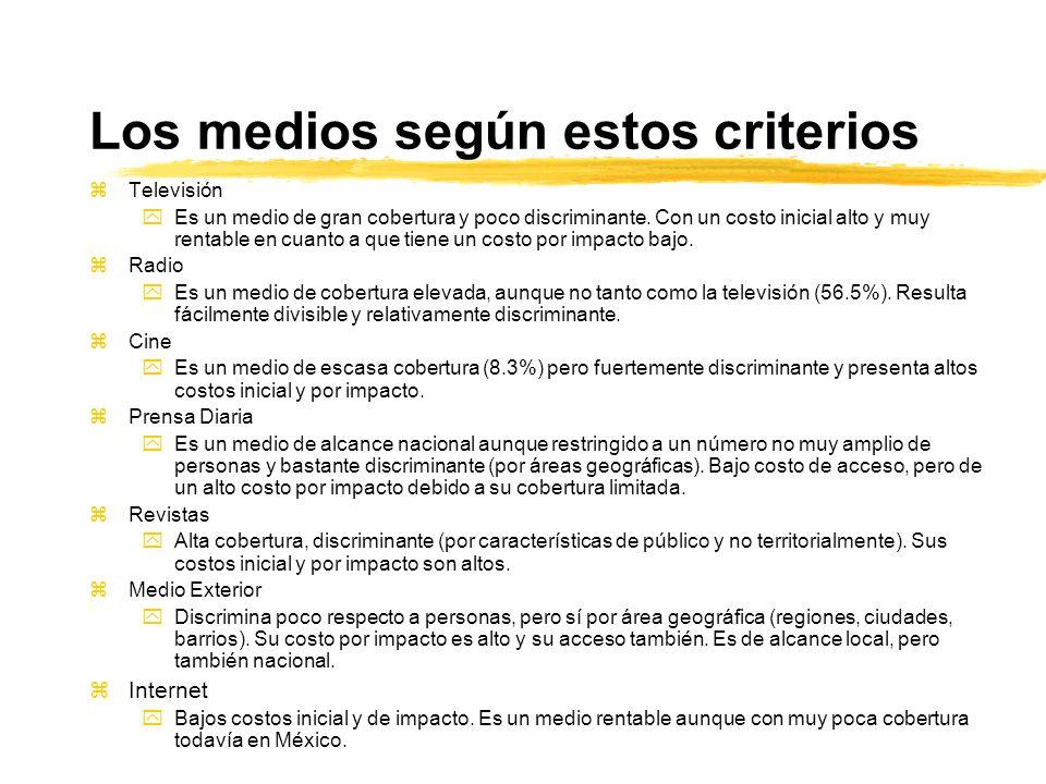 Los medios según estos criterios zTelevisión yEs un medio de gran cobertura y poco discriminante. Con un costo inicial alto y muy rentable en cuanto a