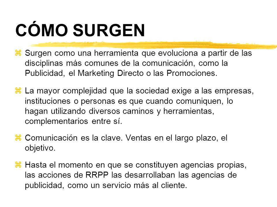 CÓMO SURGEN zSurgen como una herramienta que evoluciona a partir de las disciplinas más comunes de la comunicación, como la Publicidad, el Marketing D