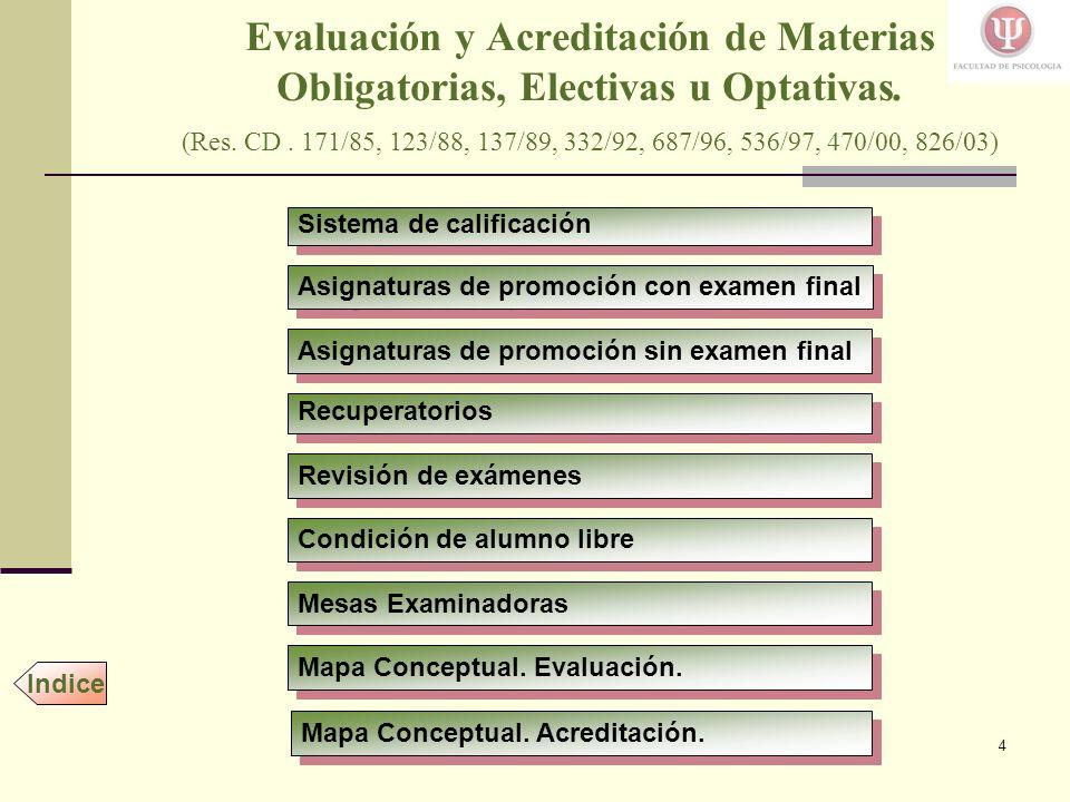 Unidad de Seguimiento y Gestión Curricular4 Evaluación y Acreditación de Materias Obligatorias, Electivas u Optativas.