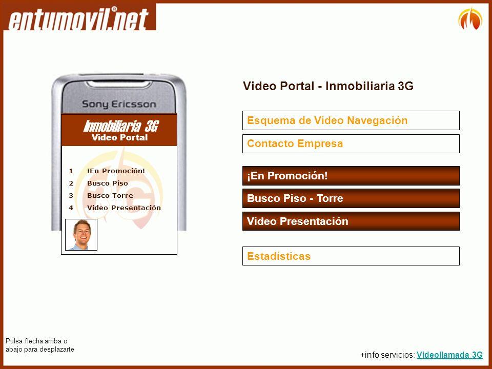 Esquema de Video Navegación Inmobiliaria 3G Video Portal Video Portal - Inmobiliaria 3G ¡En Promoción.