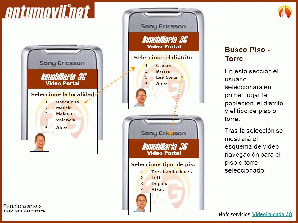 Busco Piso - Torre En esta sección el usuario seleccionará en primer lugar la población, el distrito y el tipo de piso o torre.