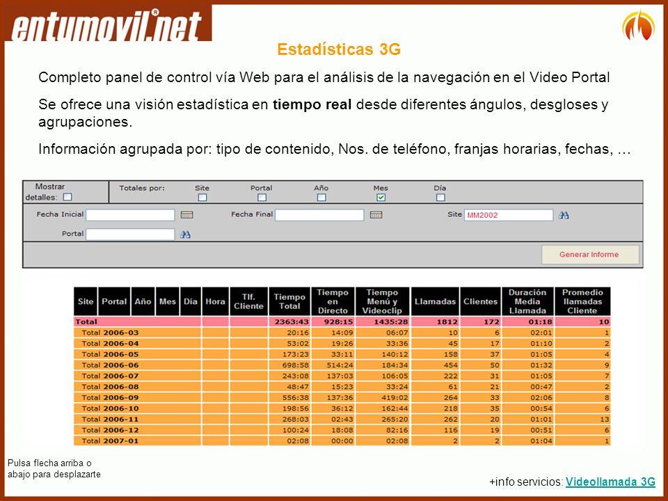 Estadísticas 3G Completo panel de control vía Web para el análisis de la navegación en el Video Portal Se ofrece una visión estadística en tiempo real desde diferentes ángulos, desgloses y agrupaciones.