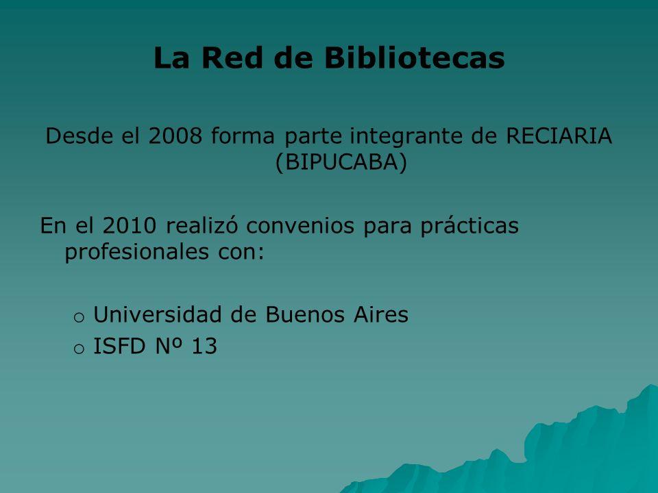 La Red de Bibliotecas Desde el 2008 forma parte integrante de RECIARIA (BIPUCABA) En el 2010 realizó convenios para prácticas profesionales con: o o U