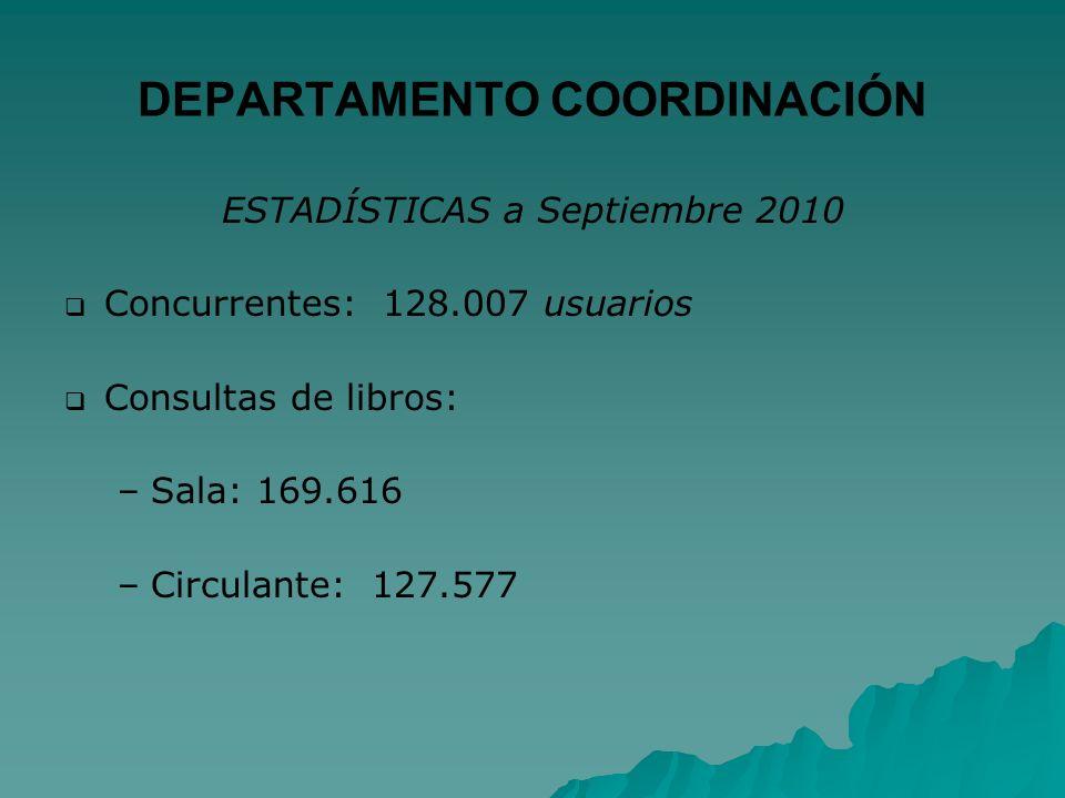 DEPARTAMENTO COORDINACIÓN ESTADÍSTICAS a Septiembre 2010 Concurrentes: 128.007 usuarios Consultas de libros: – –Sala: 169.616 – –Circulante: 127.577