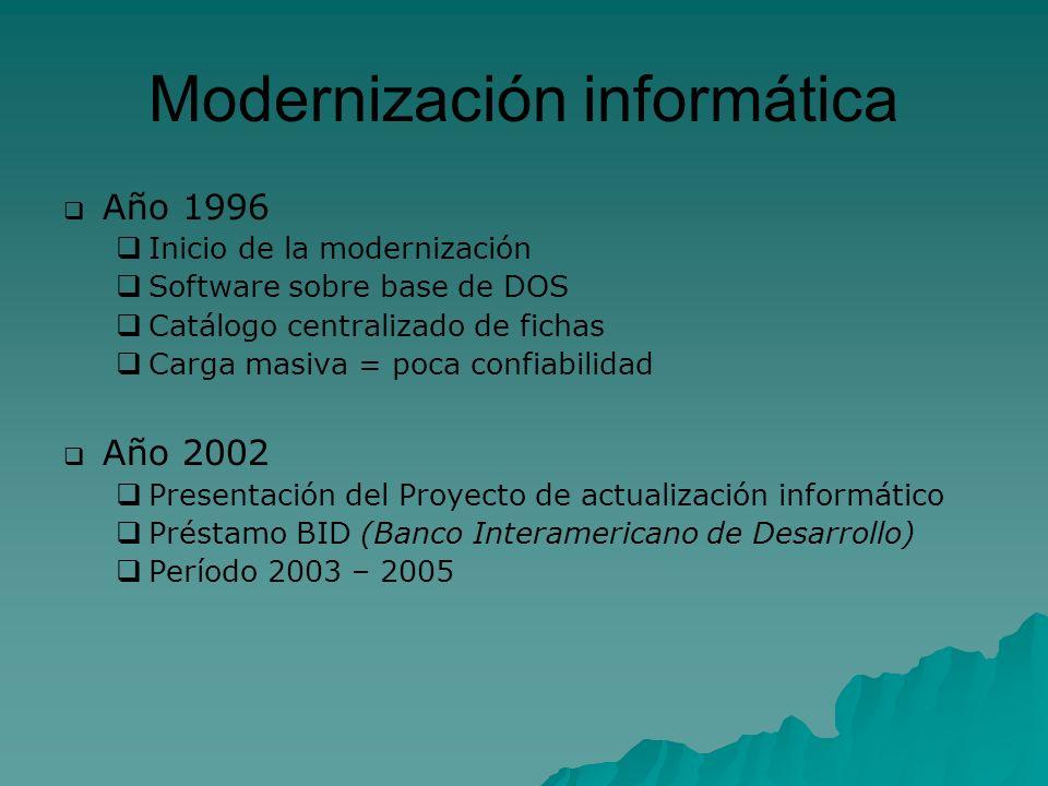 Modernización informática Año 1996 Inicio de la modernización Software sobre base de DOS Catálogo centralizado de fichas Carga masiva = poca confiabil