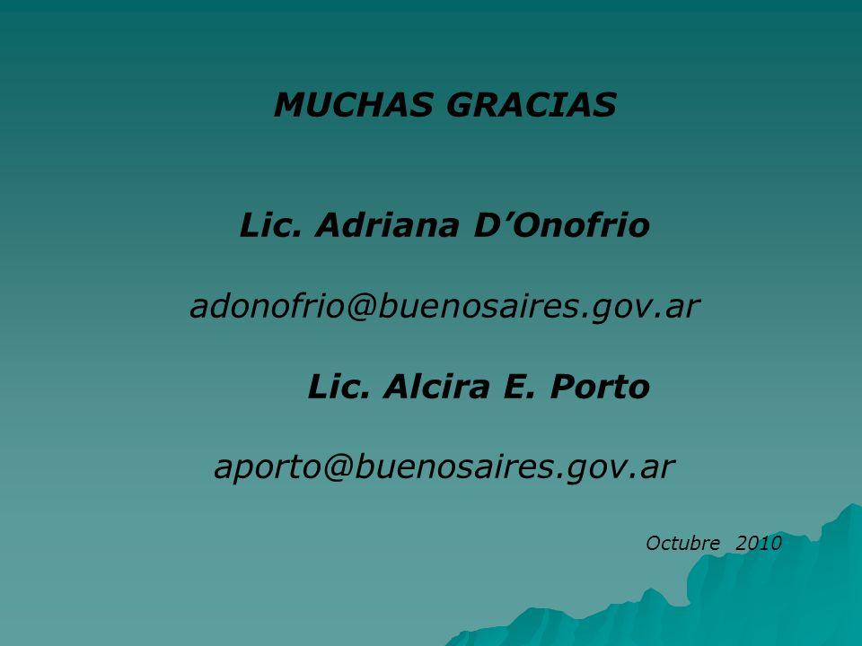 MUCHAS GRACIAS Lic. Adriana DOnofrio adonofrio@buenosaires.gov.ar Lic. Alcira E. Porto aporto@buenosaires.gov.ar Octubre 2010