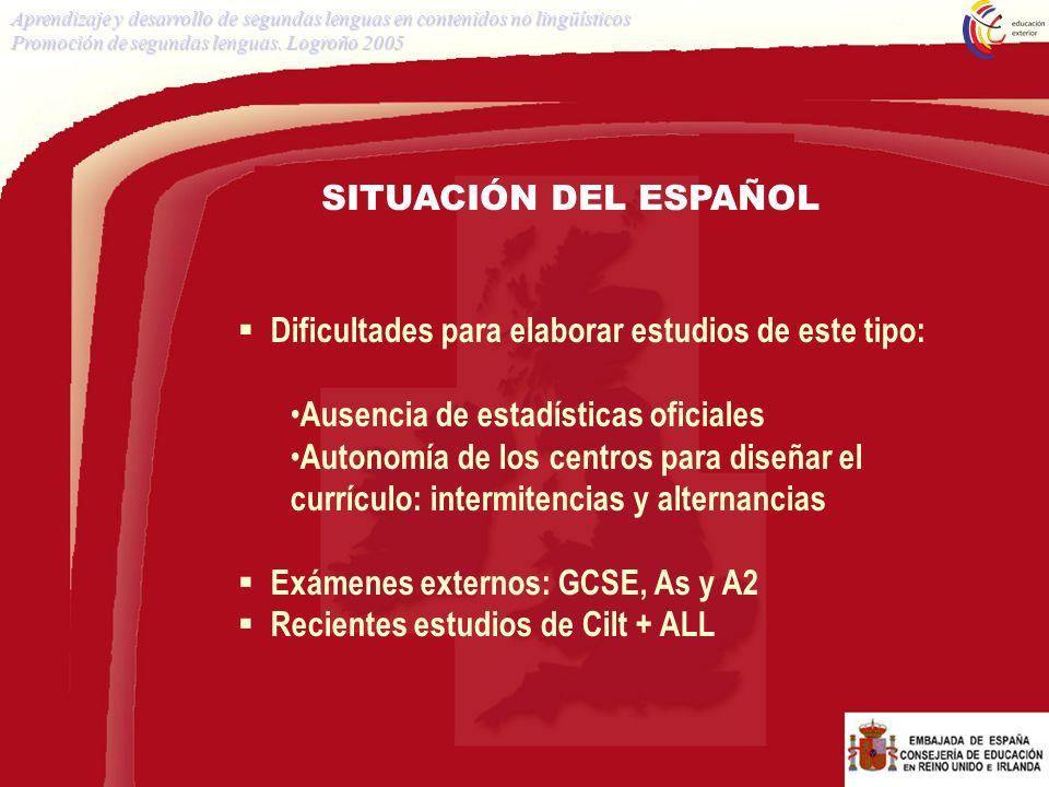 SITUACIÓN DEL ESPAÑOL Dificultades para elaborar estudios de este tipo: Ausencia de estadísticas oficiales Autonomía de los centros para diseñar el cu