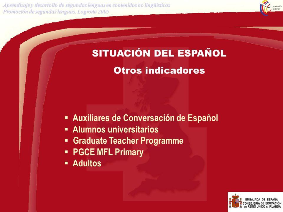 SITUACIÓN DEL ESPAÑOL Otros indicadores Auxiliares de Conversación de Español Alumnos universitarios Graduate Teacher Programme PGCE MFL Primary Adult
