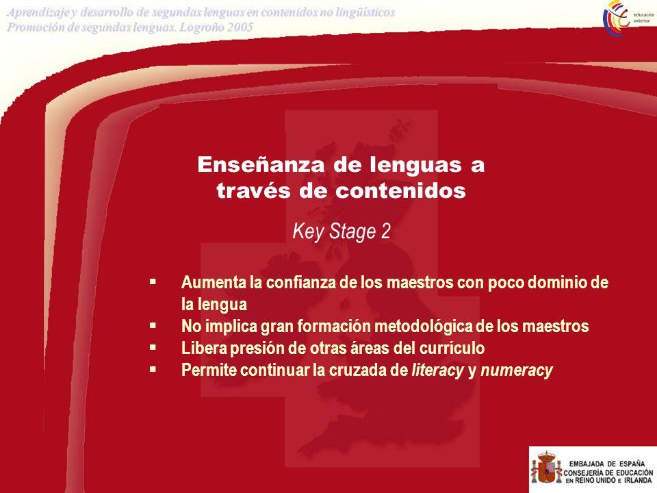 Enseñanza de lenguas a través de contenidos Key Stage 2 Aumenta la confianza de los maestros con poco dominio de la lengua No implica gran formación m