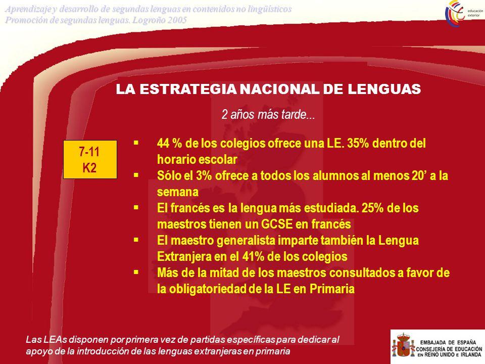 7-11 K2 LA ESTRATEGIA NACIONAL DE LENGUAS 2 años más tarde... 44 % de los colegios ofrece una LE. 35% dentro del horario escolar Sólo el 3% ofrece a t