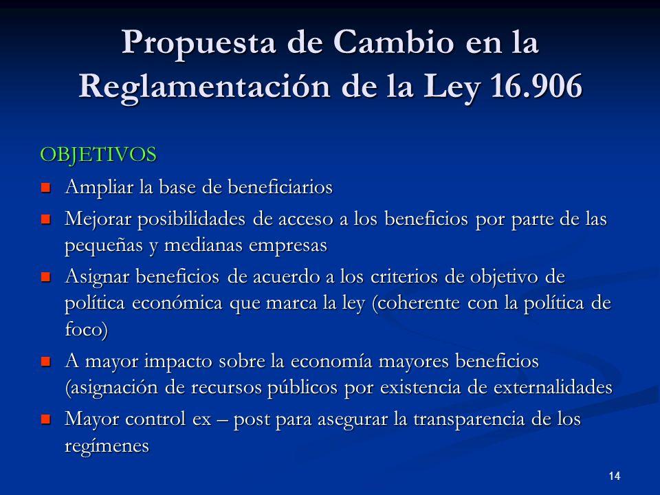 14 Propuesta de Cambio en la Reglamentación de la Ley 16.906 OBJETIVOS Ampliar la base de beneficiarios Ampliar la base de beneficiarios Mejorar posib