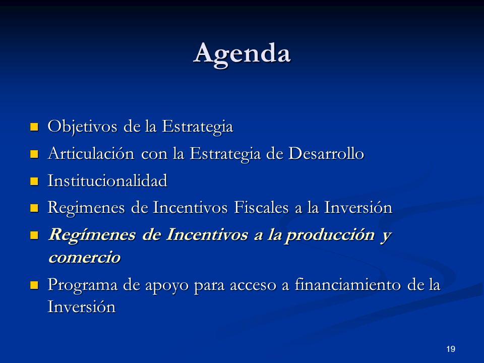 19 Agenda Objetivos de la Estrategia Objetivos de la Estrategia Articulación con la Estrategia de Desarrollo Articulación con la Estrategia de Desarro