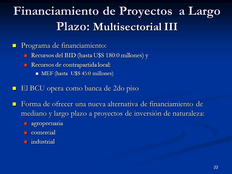 22 Financiamiento de Proyectos a Largo Plazo: Multisectorial III Programa de financiamiento: Programa de financiamiento: Recursos del BID (hasta U$S 180:0 millones) y Recursos del BID (hasta U$S 180:0 millones) y Recursos de contrapartida local: Recursos de contrapartida local: MEF (hasta U$S 45:0 millones) MEF (hasta U$S 45:0 millones) El BCU opera como banca de 2do piso El BCU opera como banca de 2do piso Forma de ofrecer una nueva alternativa de financiamiento de mediano y largo plazo a proyectos de inversión de naturaleza: Forma de ofrecer una nueva alternativa de financiamiento de mediano y largo plazo a proyectos de inversión de naturaleza: agropecuaria agropecuaria comercial comercial industrial industrial