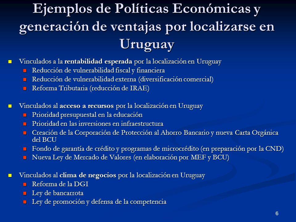 6 Ejemplos de Políticas Económicas y generación de ventajas por localizarse en Uruguay Vinculados a la rentabilidad esperada por la localización en Uruguay Vinculados a la rentabilidad esperada por la localización en Uruguay Reducción de vulnerabilidad fiscal y financiera Reducción de vulnerabilidad fiscal y financiera Reducción de vulnerabilidad externa (diversificación comercial) Reducción de vulnerabilidad externa (diversificación comercial) Reforma Tributaria (reducción de IRAE) Reforma Tributaria (reducción de IRAE) Vinculados al acceso a recursos por la localización en Uruguay Vinculados al acceso a recursos por la localización en Uruguay Prioridad presupuestal en la educación Prioridad presupuestal en la educación Prioridad en las inversiones en infraestructura Prioridad en las inversiones en infraestructura Creación de la Corporación de Protección al Ahorro Bancario y nueva Carta Orgánica del BCU Creación de la Corporación de Protección al Ahorro Bancario y nueva Carta Orgánica del BCU Fondo de garantía de crédito y programas de microcrédito (en preparación por la CND) Fondo de garantía de crédito y programas de microcrédito (en preparación por la CND) Nueva Ley de Mercado de Valores (en elaboración por MEF y BCU) Nueva Ley de Mercado de Valores (en elaboración por MEF y BCU) Vinculados al clima de negocios por la localización en Uruguay Vinculados al clima de negocios por la localización en Uruguay Reforma de la DGI Reforma de la DGI Ley de bancarrota Ley de bancarrota Ley de promoción y defensa de la competencia Ley de promoción y defensa de la competencia