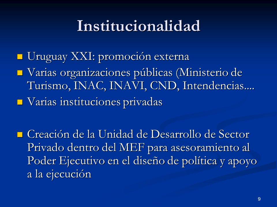 9 Institucionalidad Uruguay XXI: promoción externa Uruguay XXI: promoción externa Varias organizaciones públicas (Ministerio de Turismo, INAC, INAVI,