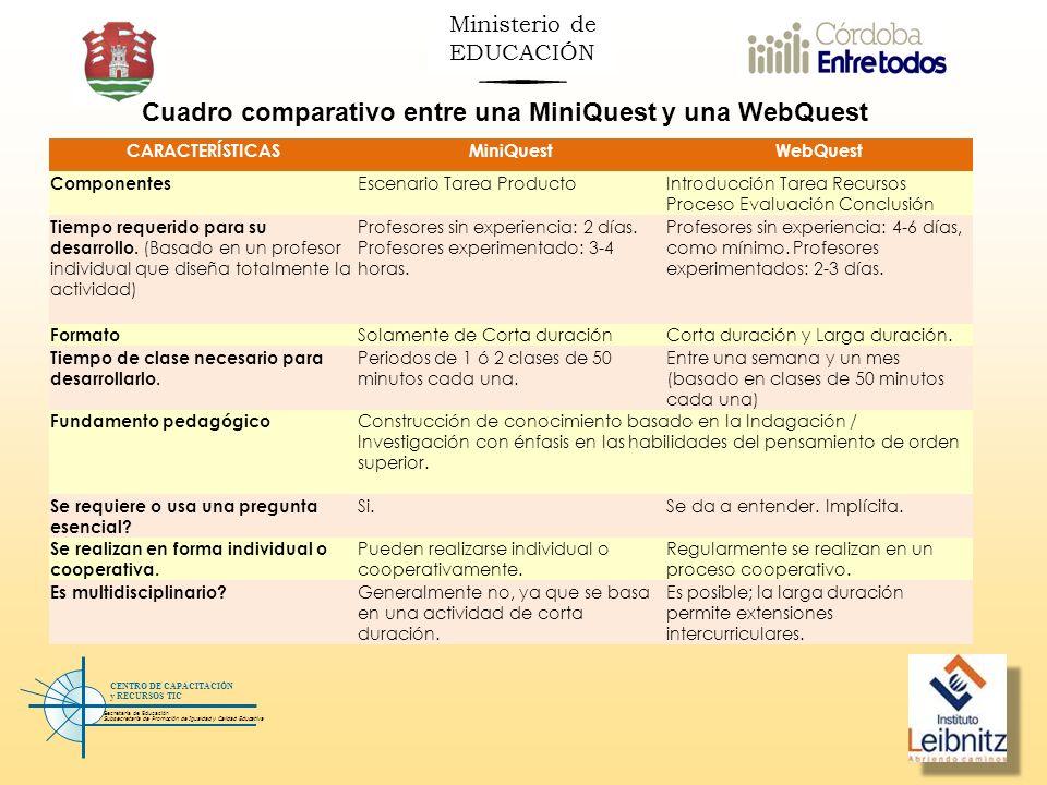 Ministerio de EDUCACIÓN Secretaría de Educación Subsecretaría de Promoción de Igualdad y Calidad Educativa CENTRO DE CAPACITACIÓN y RECURSOS TIC CARAC