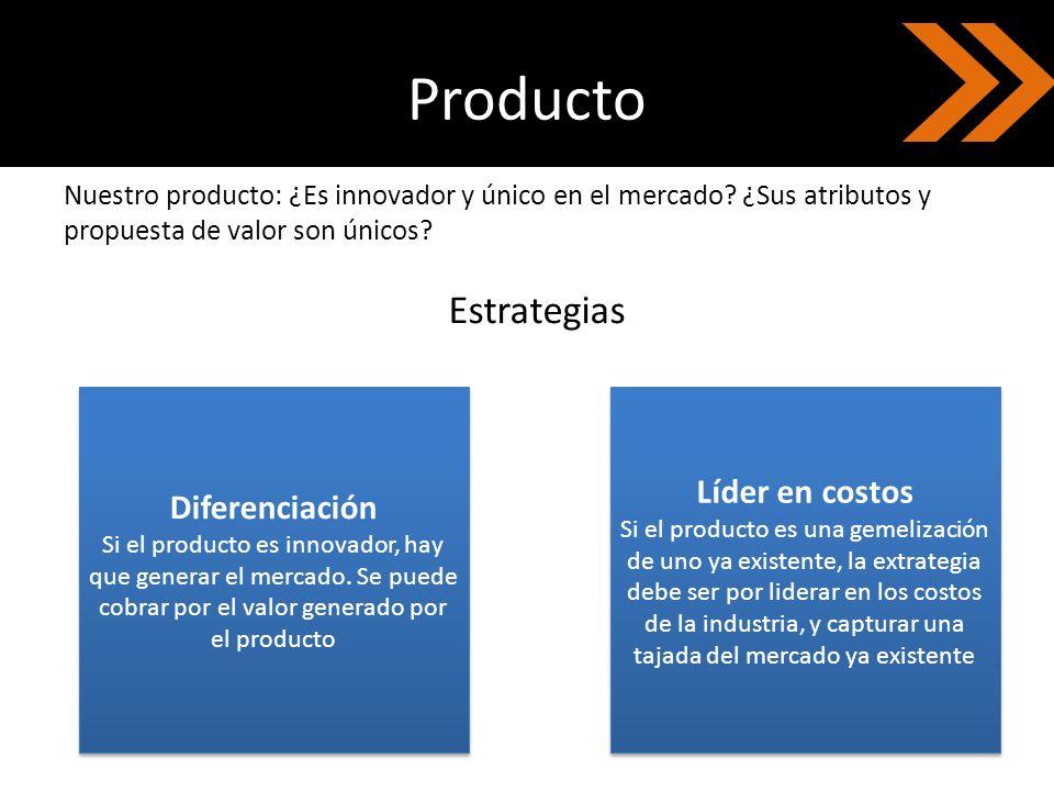 Producto Nuestro producto: ¿Es innovador y único en el mercado? ¿Sus atributos y propuesta de valor son únicos? Diferenciación Si el producto es innov
