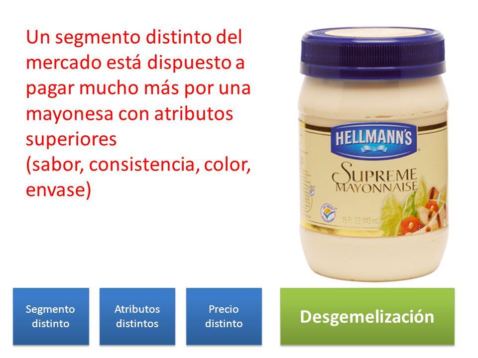 Un segmento distinto del mercado está dispuesto a pagar mucho más por una mayonesa con atributos superiores (sabor, consistencia, color, envase) Segme