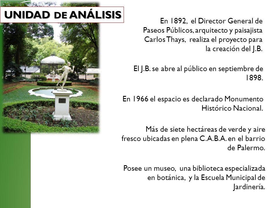 UNIDAD DE ANÁLISIS UNIDAD DE ANÁLISIS En 1892, el Director General de Paseos Públicos, arquitecto y paisajista Carlos Thays, realiza el proyecto para