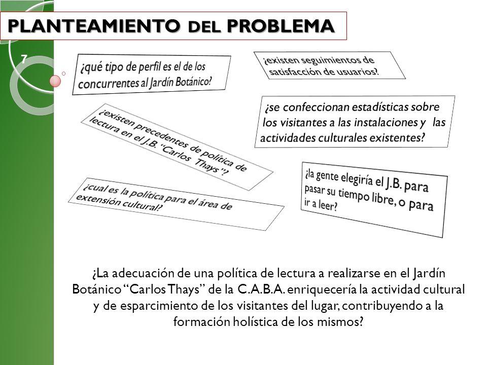 PLANTEAMIENTO DEL PROBLEMA PLANTEAMIENTO DEL PROBLEMA ¿La adecuación de una política de lectura a realizarse en el Jardín Botánico Carlos Thays de la