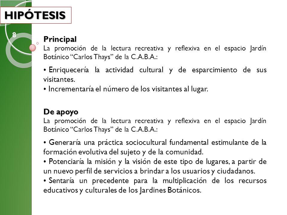 Principal La promoción de la lectura recreativa y reflexiva en el espacio Jardín Botánico Carlos Thays de la C.A.B.A.: Enriquecería la actividad cultu