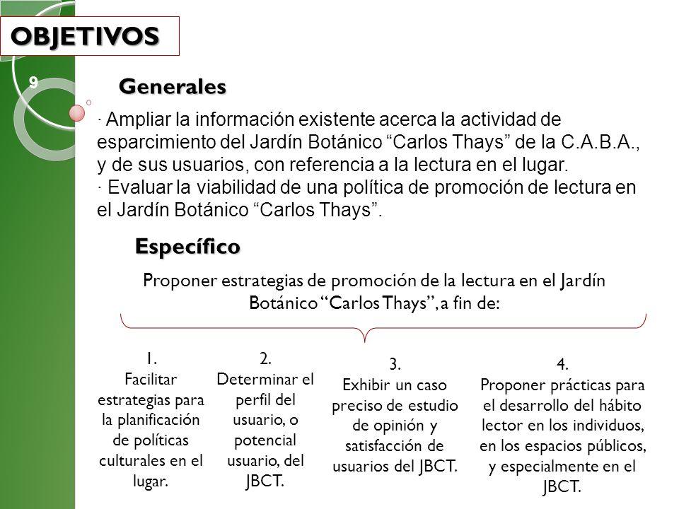 Específico Específico Proponer estrategias de promoción de la lectura en el Jardín Botánico Carlos Thays, a fin de: OBJETIVOS OBJETIVOS 1. Facilitar e
