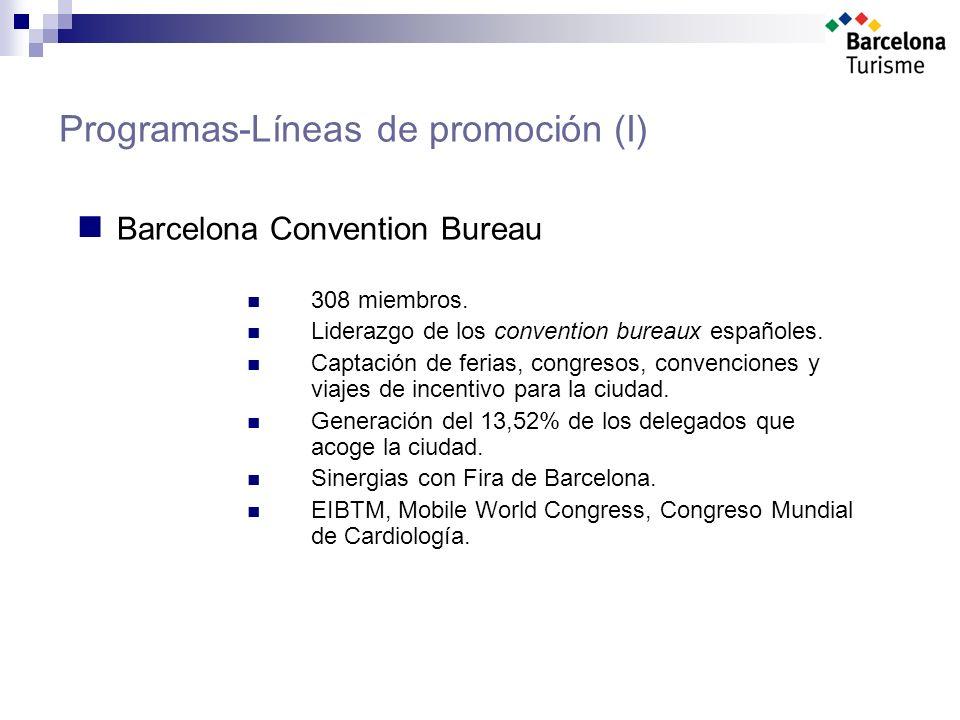 Programas-Líneas de promoción (I) Barcelona Convention Bureau 308 miembros.