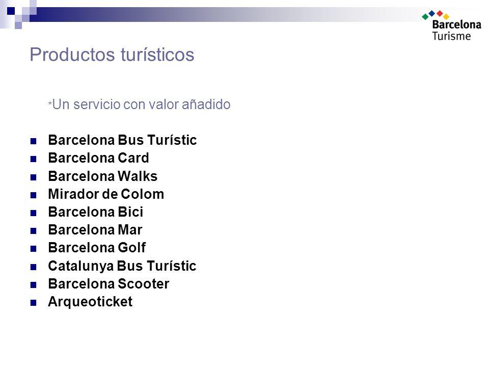 Productos turísticos * Un servicio con valor añadido Barcelona Bus Turístic Barcelona Card Barcelona Walks Mirador de Colom Barcelona Bici Barcelona Mar Barcelona Golf Catalunya Bus Turístic Barcelona Scooter Arqueoticket