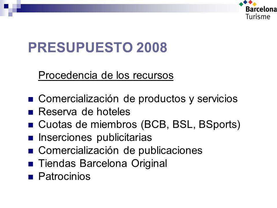 PRESUPUESTO 2008 Procedencia de los recursos Comercialización de productos y servicios Reserva de hoteles Cuotas de miembros (BCB, BSL, BSports) Inserciones publicitarias Comercialización de publicaciones Tiendas Barcelona Original Patrocinios