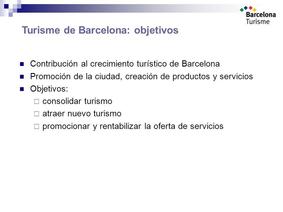 Barcelona Bus Turístic Productos turísticps Usuarios: + 16% 2007