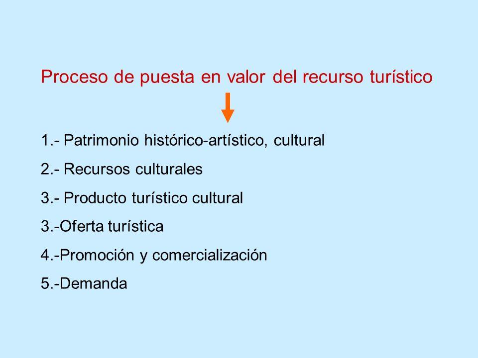 Proceso de puesta en valor del recurso turístico 1.- Patrimonio histórico-artístico, cultural 2.- Recursos culturales 3.- Producto turístico cultural
