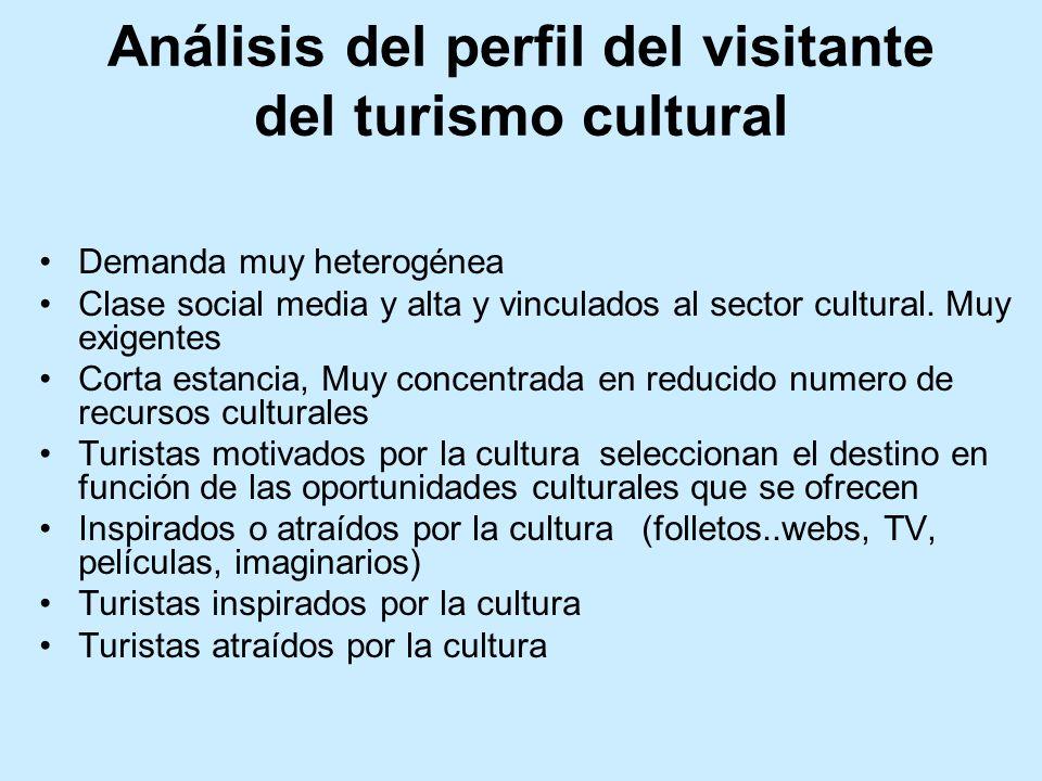 Análisis del perfil del visitante del turismo cultural Demanda muy heterogénea Clase social media y alta y vinculados al sector cultural. Muy exigente