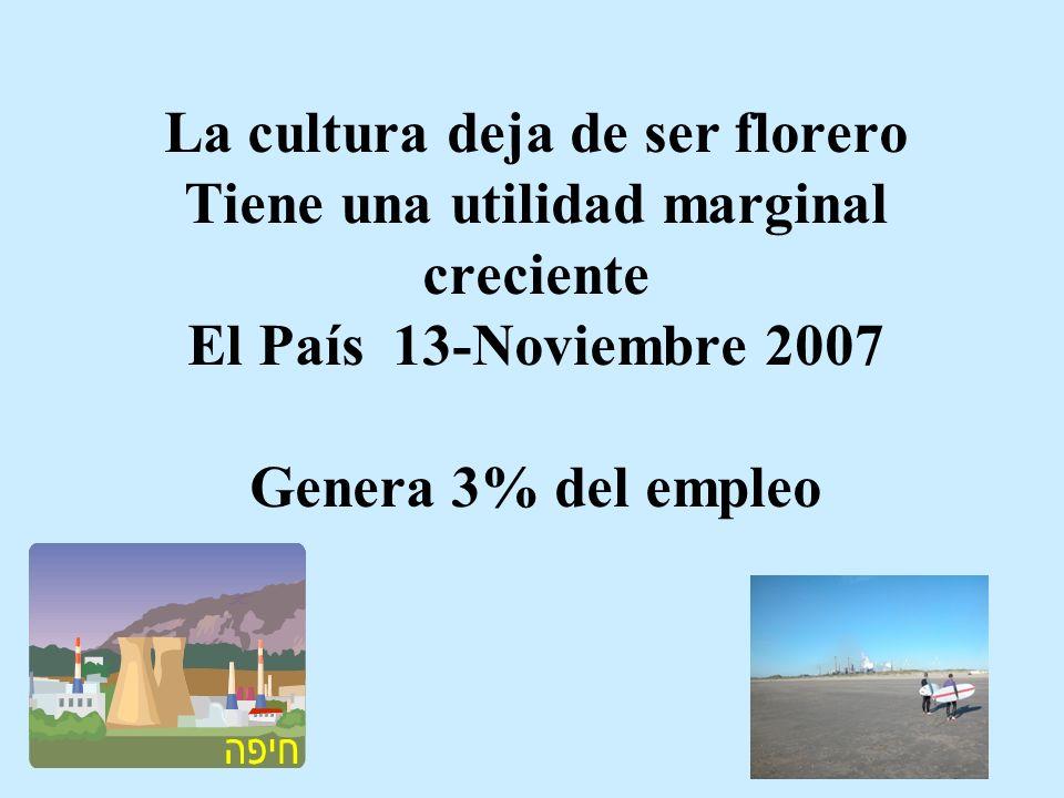 La cultura deja de ser florero Tiene una utilidad marginal creciente El País 13-Noviembre 2007 Genera 3% del empleo