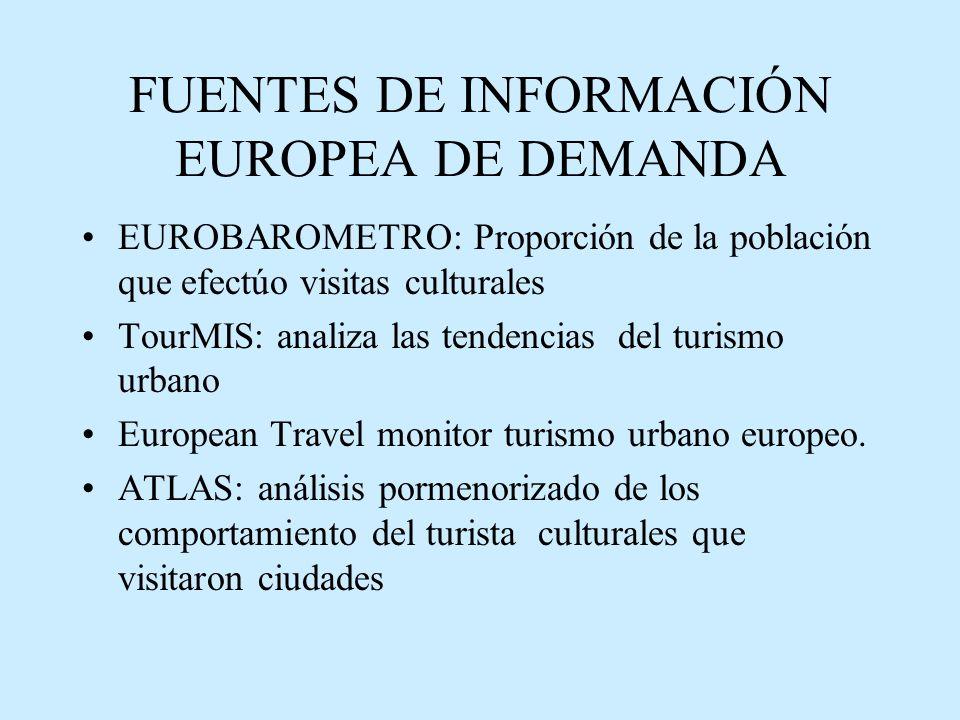 FUENTES DE INFORMACIÓN EUROPEA DE DEMANDA EUROBAROMETRO: Proporción de la población que efectúo visitas culturales TourMIS: analiza las tendencias del