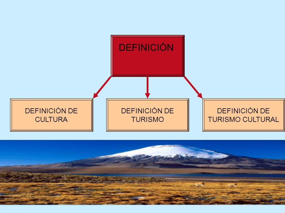 DEFINICIÓN DEFINICIÓN DE CULTURA DEFINICIÓN DE TURISMO DEFINICIÓN DE TURISMO CULTURAL