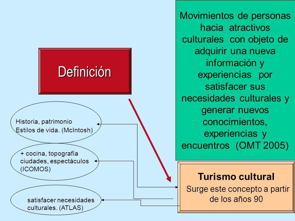 Definición Turismo cultural Surge este concepto a partir de los años 90 Movimientos de personas hacia atractivos culturales con objeto de adquirir una