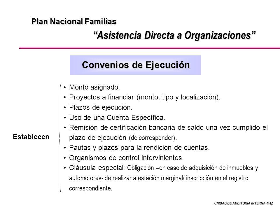 UNIDAD DE AUDITORIA INTERNA-mep Plan Nacional Familias Asistencia Directa a Organizaciones Convenios de Ejecución Establecen Monto asignado.