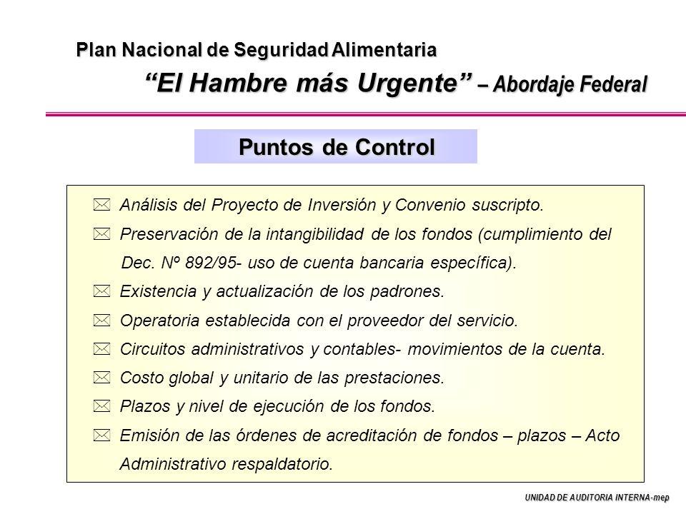 UNIDAD DE AUDITORIA INTERNA-mep Puntos de Control Puntos de Control *Análisis del Proyecto de Inversión y Convenio suscripto.