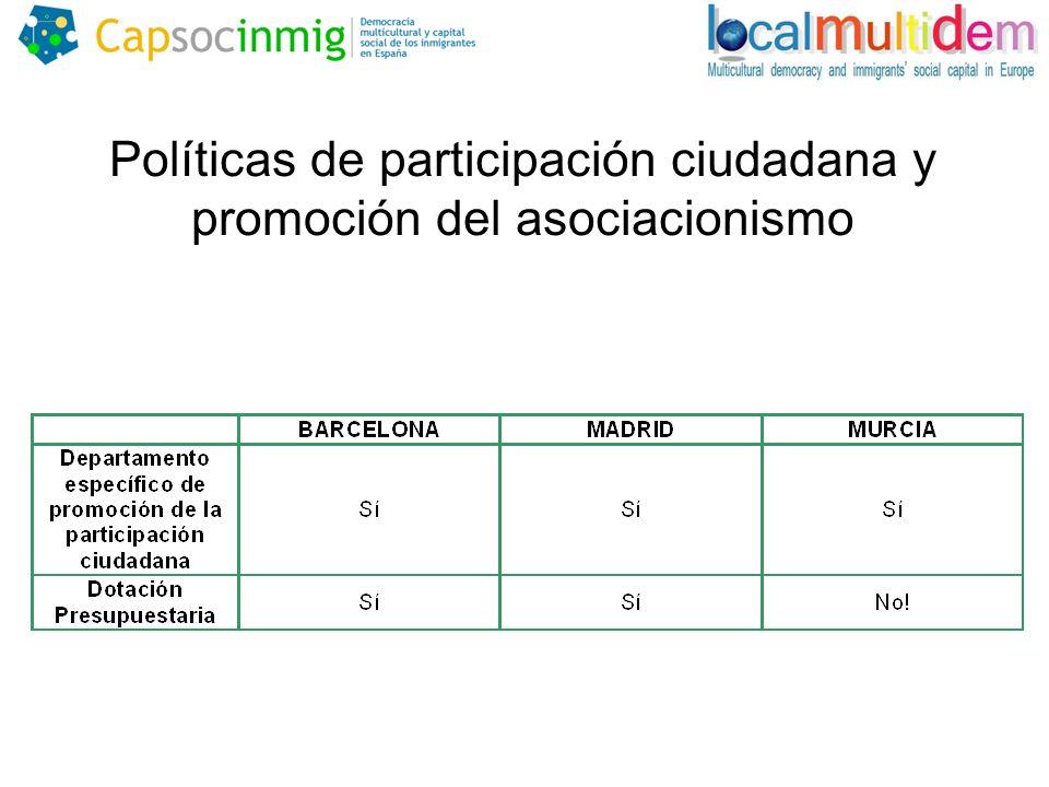 Políticas de participación ciudadana y promoción del asociacionismo