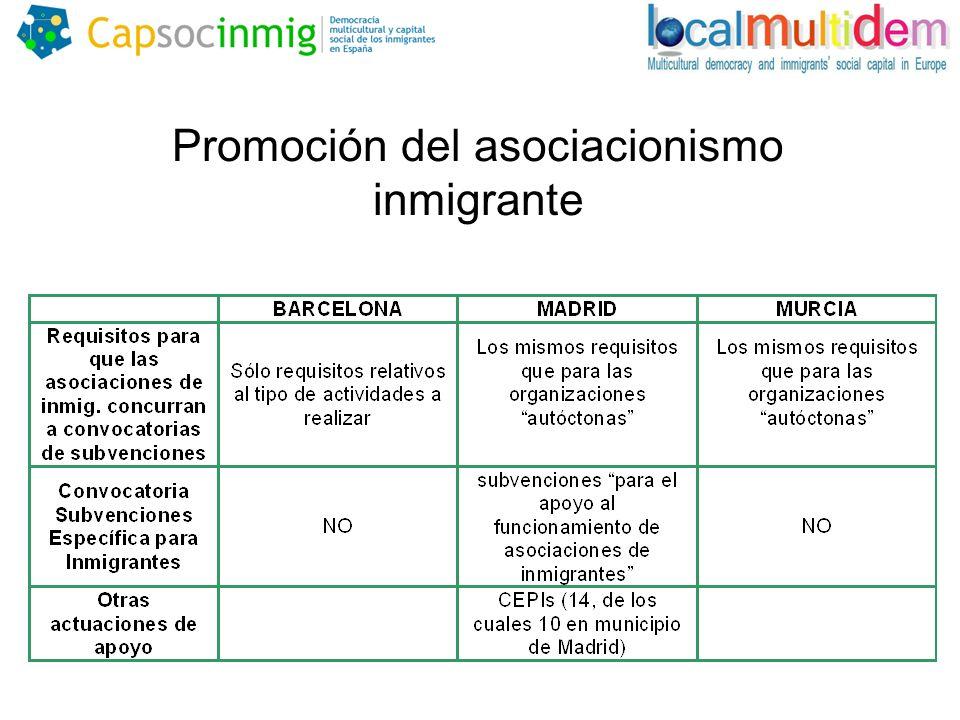 Promoción del asociacionismo inmigrante