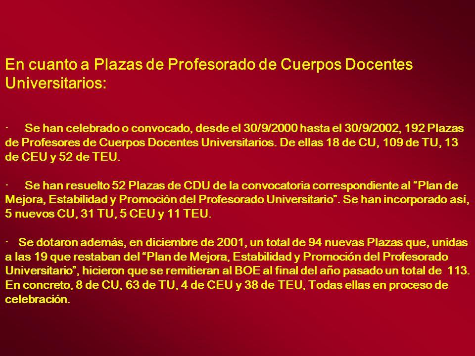 En cuanto a Plazas de Profesorado de Cuerpos Docentes Universitarios: ·Se han celebrado o convocado, desde el 30/9/2000 hasta el 30/9/2002, 192 Plazas de Profesores de Cuerpos Docentes Universitarios.