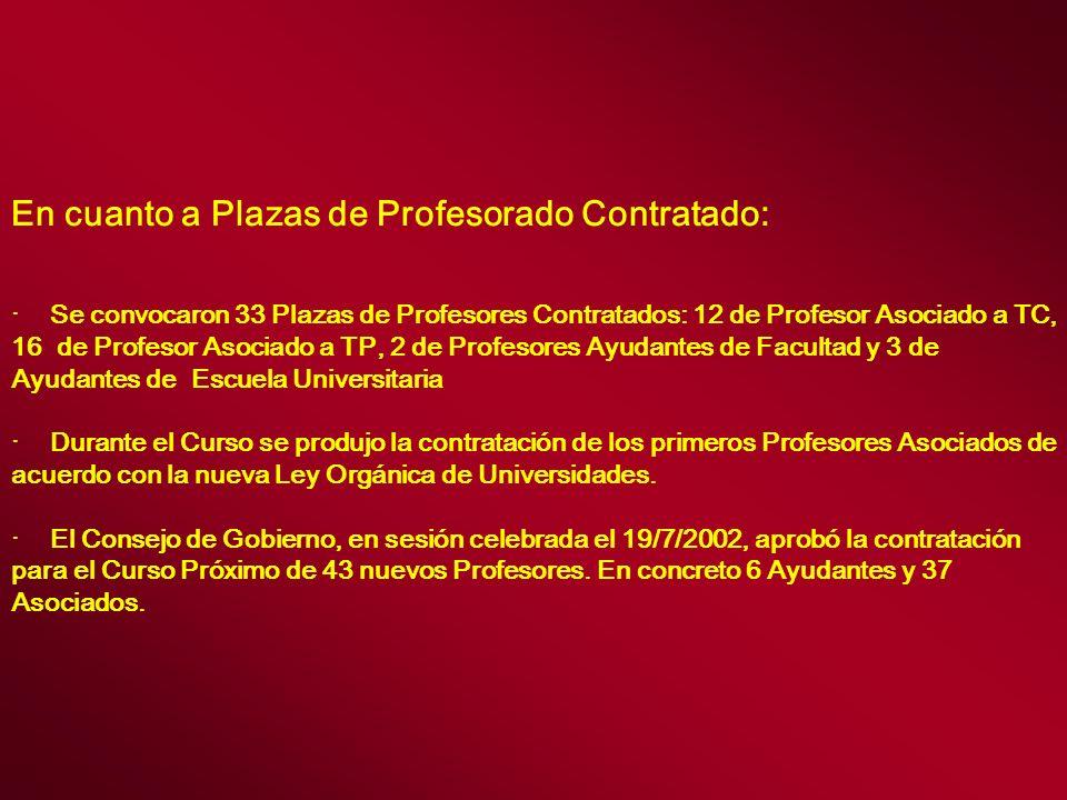 Evolución de la Estructura del Profesorado: ·Existen 36 funcionarios más y 27 contratados menos.