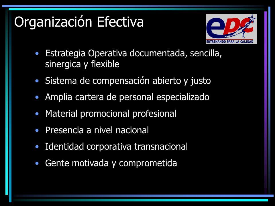 Organización Efectiva Estrategia Operativa documentada, sencilla, sinergica y flexible Sistema de compensación abierto y justo Amplia cartera de perso