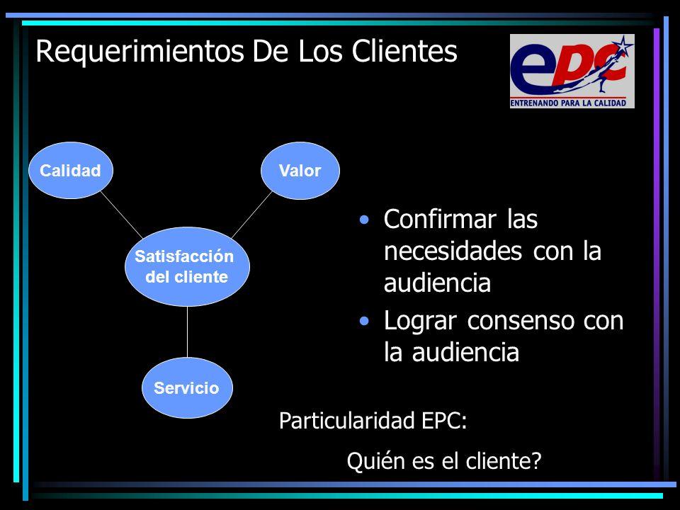 Requerimientos De Los Clientes Confirmar las necesidades con la audiencia Lograr consenso con la audiencia Satisfacción del cliente Calidad Valor Serv