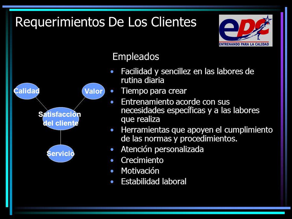 Requerimientos De Los Clientes Facilidad y sencillez en las labores de rutina diaria Tiempo para crear Entrenamiento acorde con sus necesidades especí