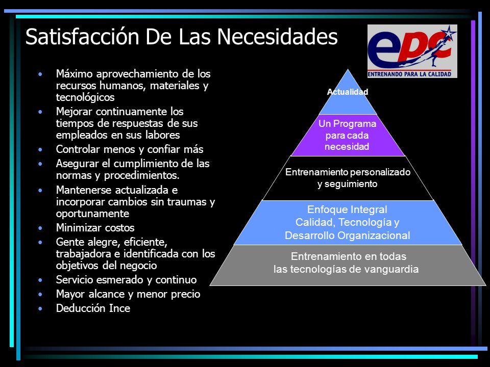 Satisfacción De Las Necesidades Entrenamiento en todas las tecnologías de vanguardia Enfoque Integral Calidad, Tecnología y Desarrollo Organizacional