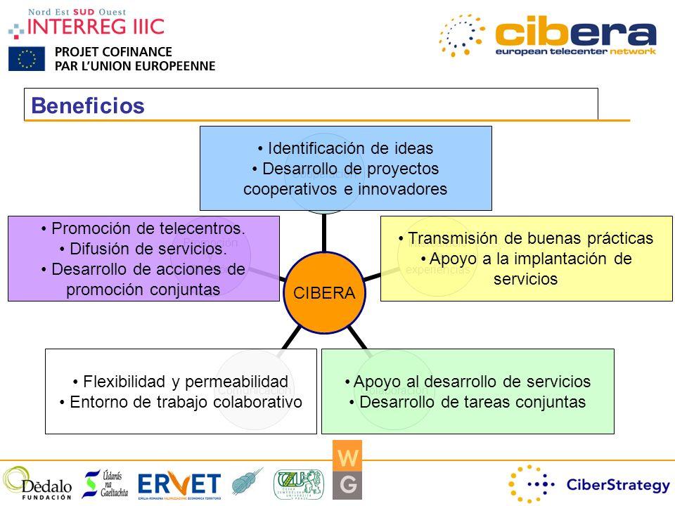 CIBERA Cooperación Intercambio de experiencias ColaboraciónComunicación Promoción y Difusión Beneficios Apoyo al desarrollo de servicios Desarrollo de tareas conjuntas Promoción de telecentros.