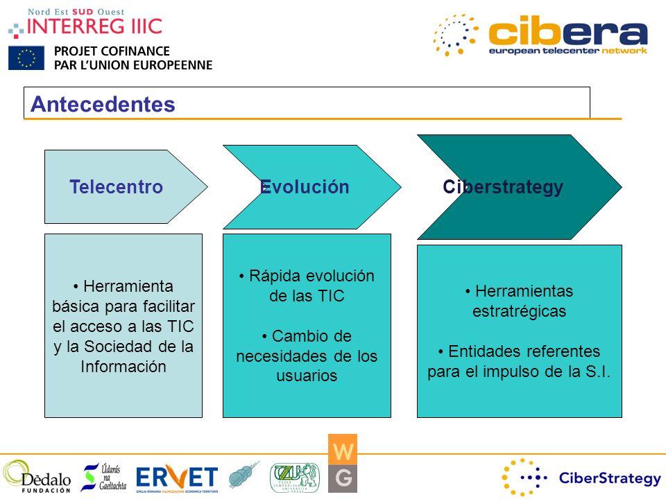 Antecedentes Telecentro Evolución Ciberstrategy Herramienta básica para facilitar el acceso a las TIC y la Sociedad de la Información Rápida evolución de las TIC Cambio de necesidades de los usuarios Herramientas estratrégicas Entidades referentes para el impulso de la S.I.