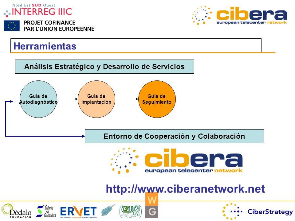 Herramientas Guía de Autodiagnóstico Guía de Implantación Análisis Estratégico y Desarrollo de Servicios Guía de Seguimiento Entorno de Cooperación y Colaboración http://www.ciberanetwork.net