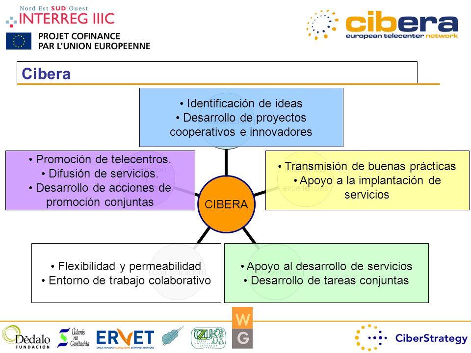 Cibera CIBERA Cooperación Intercambio de experiencias ColaboraciónComunicación Promoción y Difusión Apoyo al desarrollo de servicios Desarrollo de tareas conjuntas Promoción de telecentros.